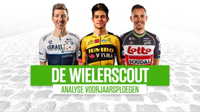Onze wielerscout fileert vandaag de voorjaarsploegen van onder meer Jumbo-Visma en Lotto-Soudal.