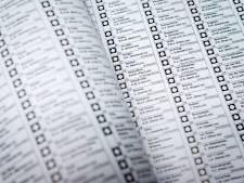 Zoveel zetels zijn er op 21 maart te verdelen in jouw gemeente