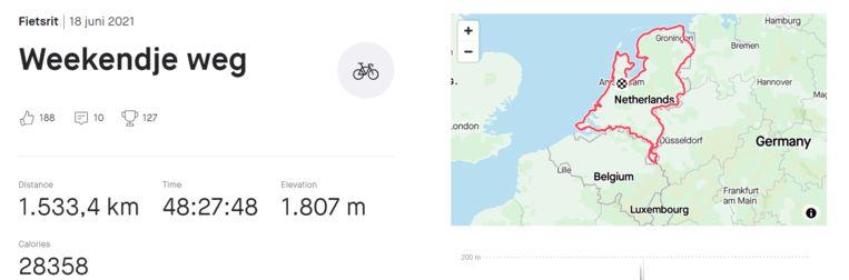 De tocht van Floris langs de grenzen van Nederland. Beeld