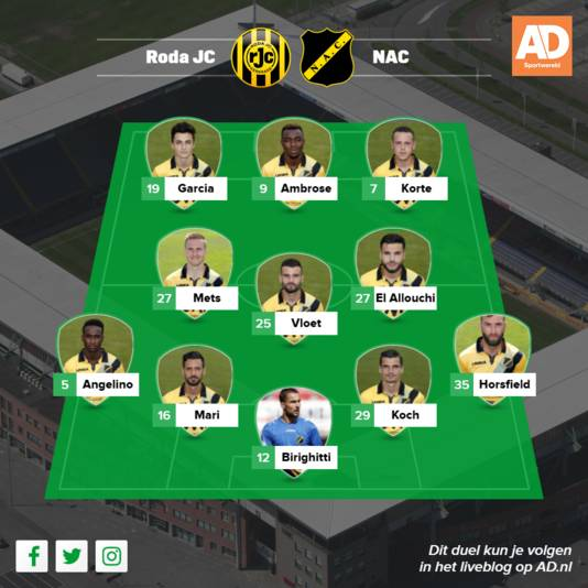 Opstelling NAC Breda
