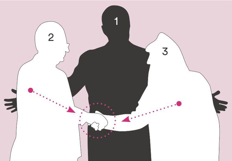 Het protocol voor de ontmoeting tussen Clinton (1), Rabin (2) en Arafat (3). Beeld