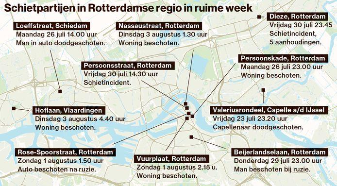De schietpartijen in de regio volgen elkaar in razend tempo op. Op Rotterdam Zuid was het zes keer raak in iets meer dan een week tijd. Ook in Vlaardingen, Schiedam en Capelle is geschoten.