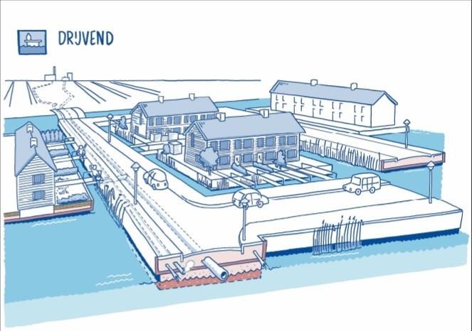 Een schets van hoe de nieuwe drijvende woonwijk eruit zou moeten komen te zien.
