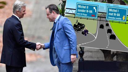 """VN-migratiepact met zeer grote meerderheid goedgekeurd - N-VA pakt uit met cartoon: """"Na de linkse bocht der bochten is het duidelijker dan ooit"""""""