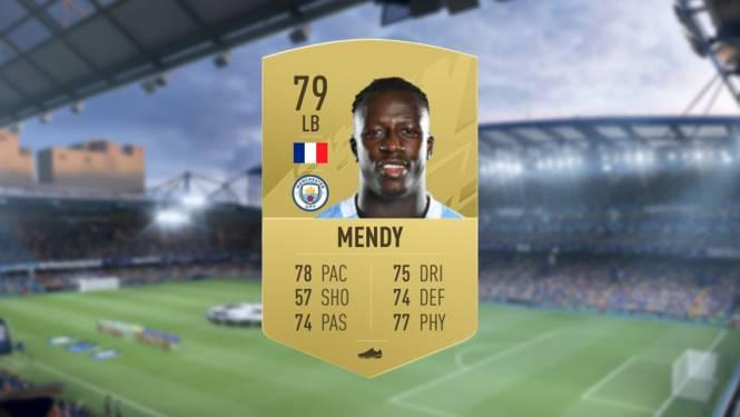 Benjamin Mendy (Manchester City) uit FIFA 22 gehaald naar aanleiding van rechtszaak rond verkrachting