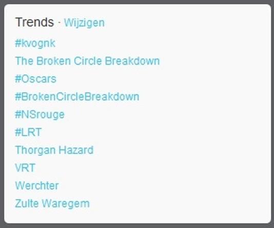 Trends op Twitter
