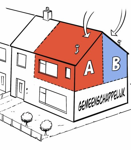 Woningcorporatie start proef vanwege woningnood: twee starters in één gezinswoning