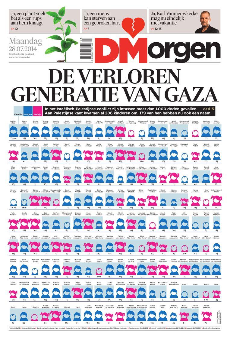 De verloren generatie van Gaza. Beeld dm