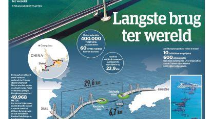 Langste brug ter wereld