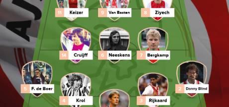 Het beste Ajax ooit: onze experts kiezen de beste elf