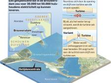 Haagse twijfels over getijdenenergie: 'Zo gaat het licht voor de Brouwersdam eerder op rood dan op groen'