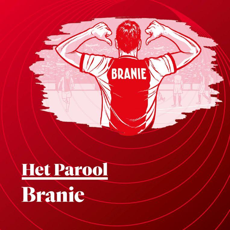 Podcast Plaatje voor Spotify en iTunes Branie Beeld Moker Ontwerp