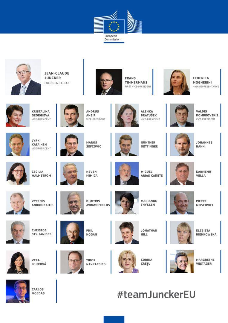 Het team van Juncker. Beeld European Commission