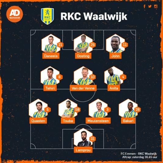 De vermoedelijke opstelling van RKC tegen FC Emmen.