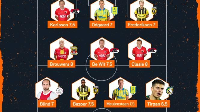 AZ hofleverancier van Elftal van de Week, Vitesse en RKC Waalwijk leveren twee spelers