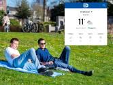 Nieuw! Check het weer in jouw buurt nu ook via de app van het ED