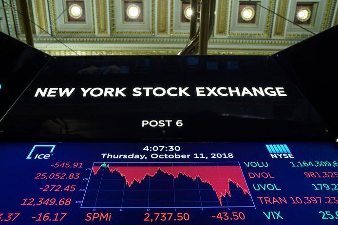 Dalende koersen op Wall Street