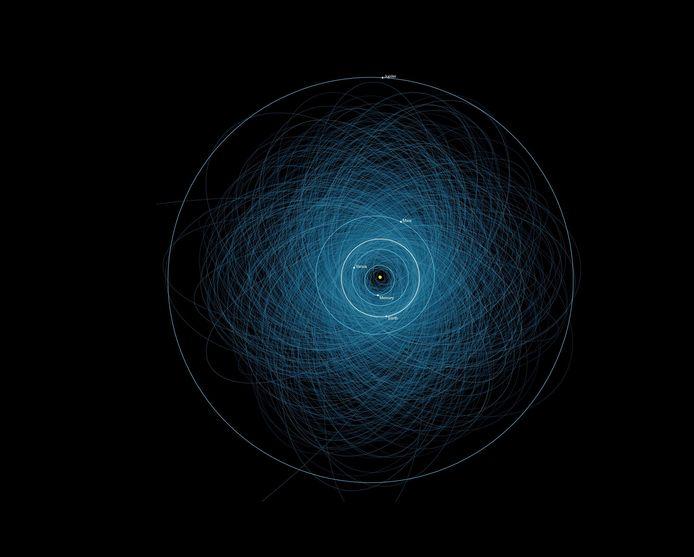 Deze afbeelding toont een verzameling van de koers van alle 1.400 potentieel gevaarlijke asteroïden rond de Aarde.