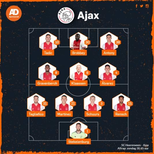 Vermoedelijke opstelling van Ajax tegen SC Heerenveen.