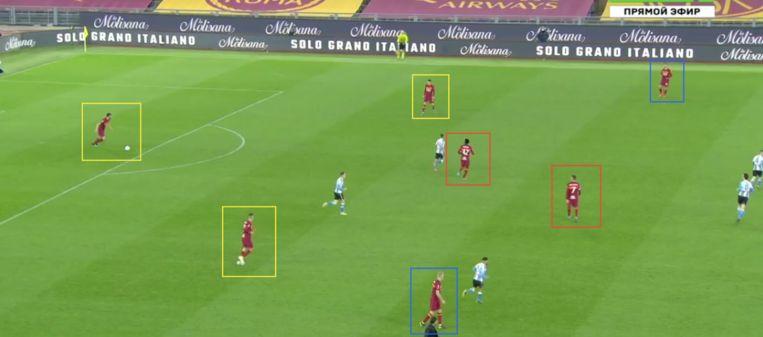 De typische structuur waaruit Roma het spel opbouwt. Beeld Screenshot