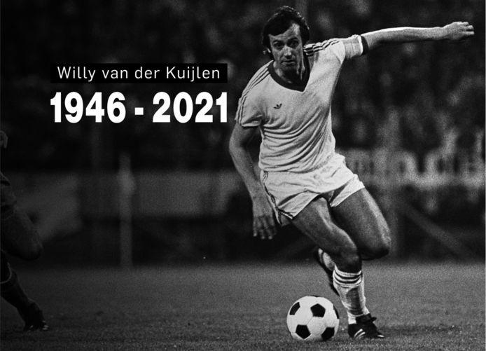 Willy van der Kuijlen.