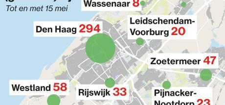 Vier nieuwe sterfgevallen in Den Haag: Lees het laatste coronanieuws in een paar minuten bij