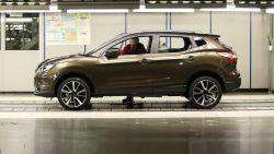 CO2-uitstoot stijgt door populariteit van SUV's