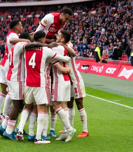 Samenvatting: Ajax - AZ