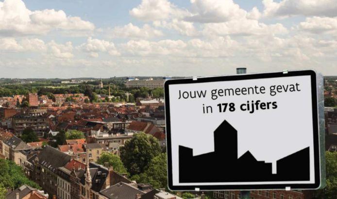 """Uit de nieuwe Gemeente-Stadsmonitor van de Vlaamse overheid blijkt dat Sint-Truiden over meer sociale woningen beschikt dan het Vlaams gemiddelde. """"Maar ook hier moeten de mensen te lang wachten"""", reageert Vooruit."""