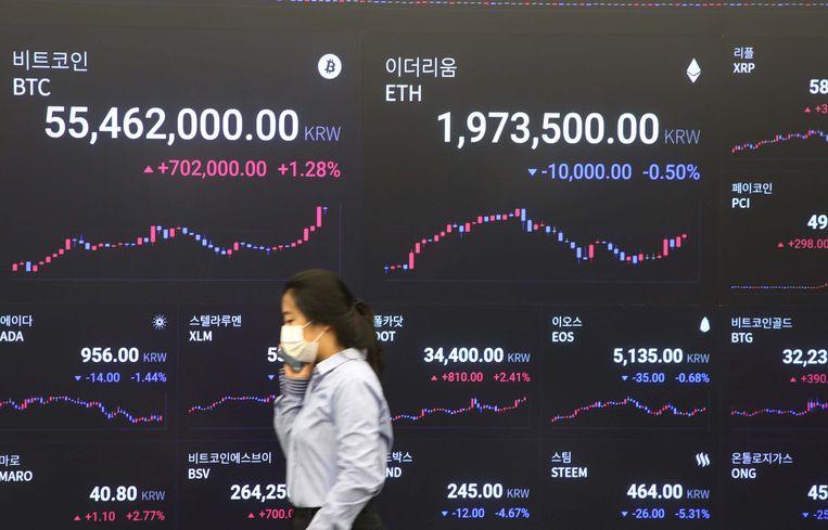 De waarde van de bitcoin daalt met bijna 11 procent tot onder de 51.000 dollar op de website van CoinMarketCap. Beeld EPA