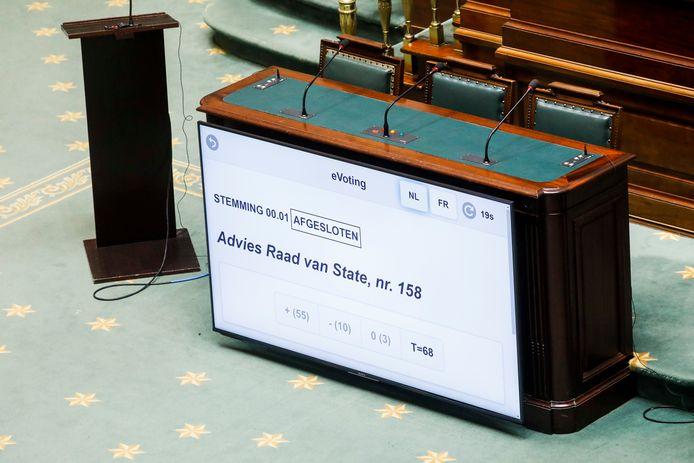 De vraag om advies aan de Raad van State werd uiteindelijk goedgekeurd met 55 stemmen voor.