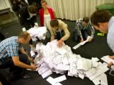 Wat krijgen stembureauleden voor vergoeding?