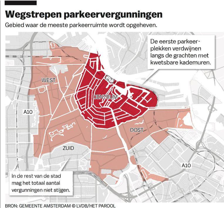 Wegstrepen parkeervergunningen Beeld Gemeente Amsterdam/LVDB/Het Parool
