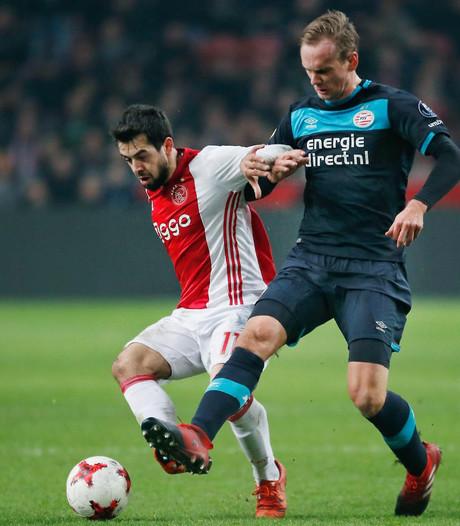 Poll: Hoe eindigt de topper tussen PSV en Ajax?
