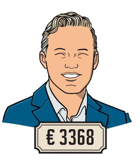 'Met deze baan ging ik er duizend euro per maand op vooruit'
