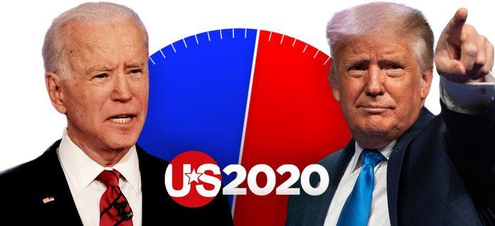 Plutôt Biden ou Trump? Faites le test!