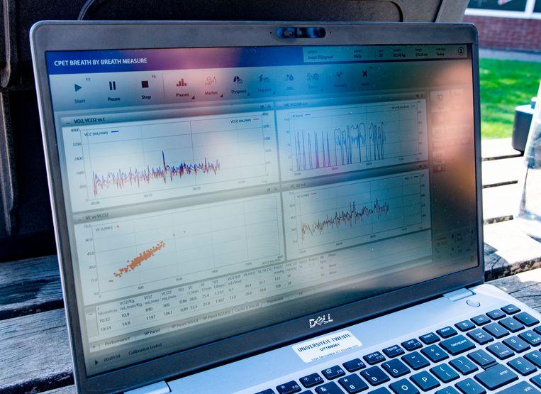 De resultaten komen live binnen op de laptop. Beeld Frans Nikkels