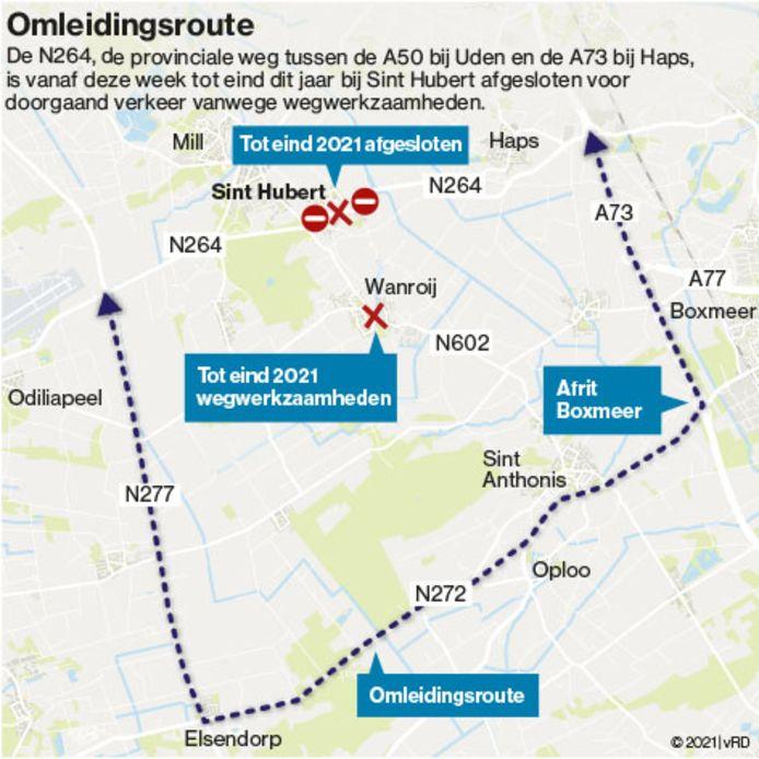 Doorgaand verkeer wordt omgeleid via de Middenpeelweg (N277).