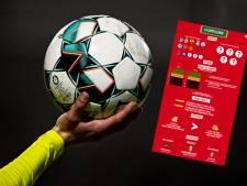 La guerre du foot européen est ouverte: ce qu'il faut savoir sur la Super League