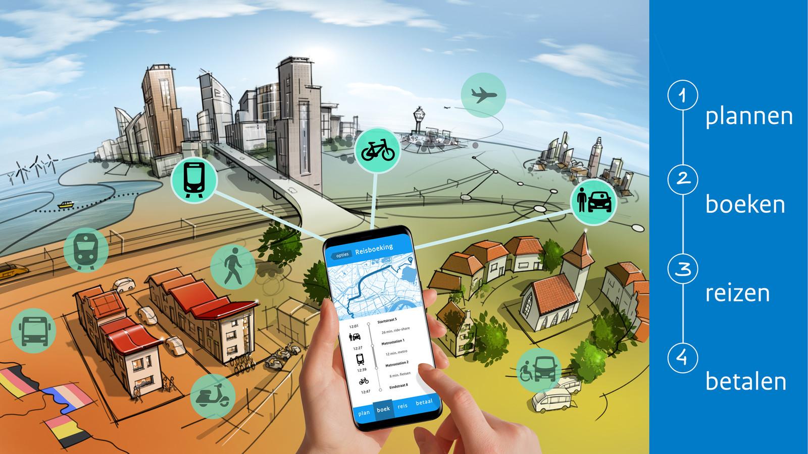 De stad Eindhoven startte eerder al met met een mobiliteits-app. Volgens de Vervoerregio Amsterdam lopen er nu teveel verschillende pilots en initiatieven langs elkaar