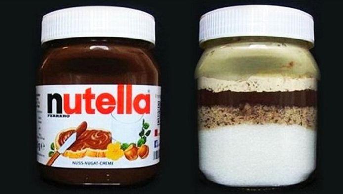 Un pot de Nutella de 440 grammes contiendrait 249 grammes de sucre. Pour rappel, l'Organisation mondiale de la santé (OMS) recommande de ne pas consommer plus de 25 grammes de sucre par jour.