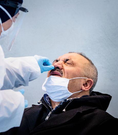 Aantal besmettingen stijgt in week tijd met bijna 20 procent, maar ook veel meer tests