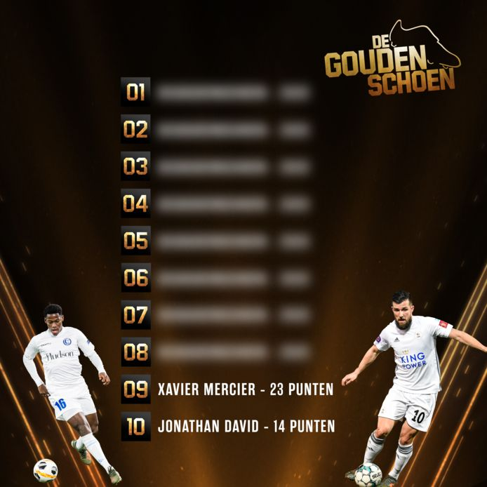 Plaatsen 9 en 10 in de uitslag van Gouden Schoen.