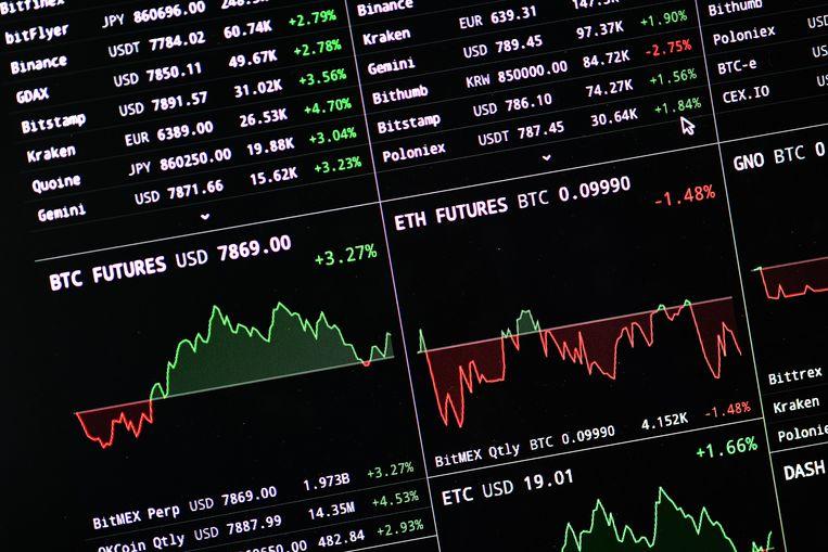 De handel in bitcoin: graantje meepikken of speculatie? De fiscus kijkt mee Beeld EPA