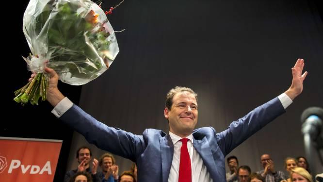 Zetel erbij voor PvdA, twee voor PVV