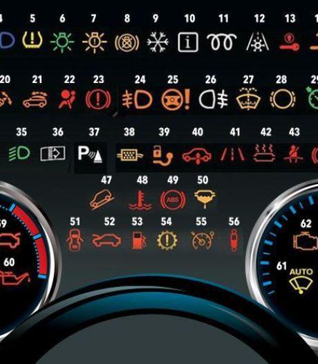 Dit is de betekenis van alle 64 waarschuwingssymbolen in je auto