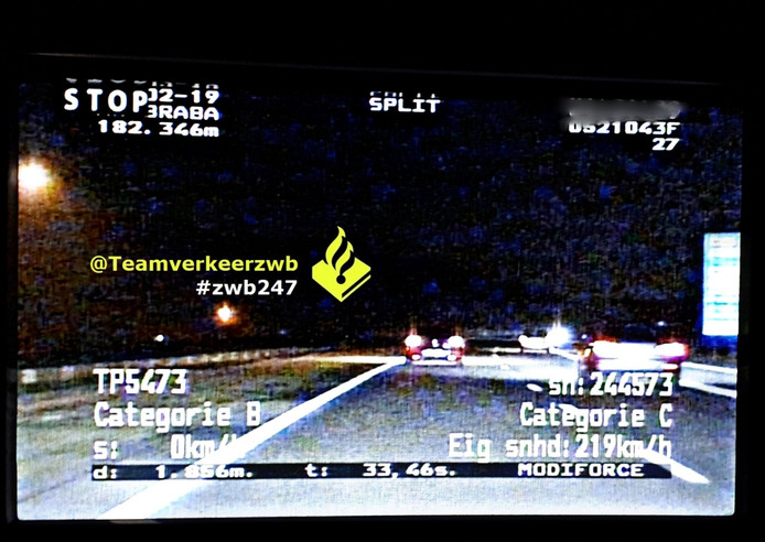 Snelheidsduivel die 210 kilometer per uur reed op de N261 bij Tilburg.
