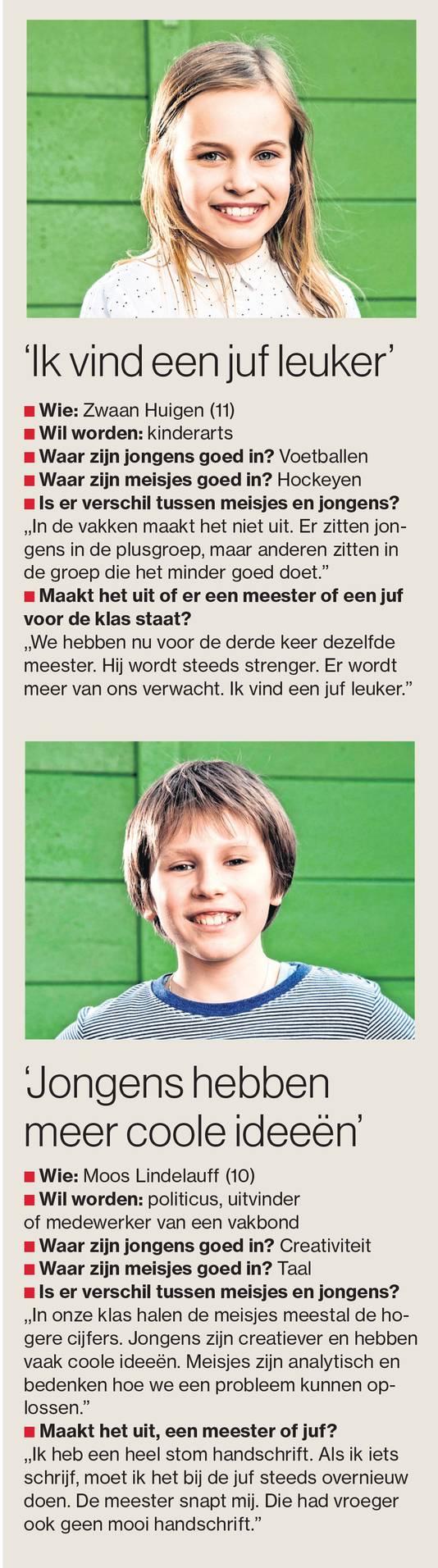 AD/Marco Okhuizen