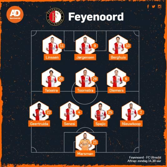 Vermoedelijke opstelling Feyenoord.d