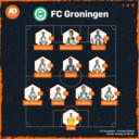 De vermoedelijke opstelling van FC Groningen